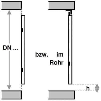 Rohrgitter rund