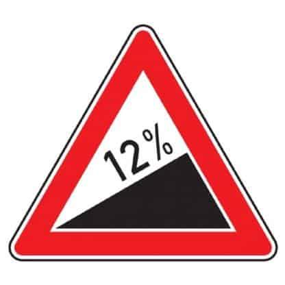 Steigung X % - Verkehrszeichen nach StVO